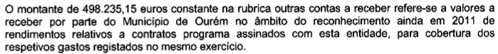 relatório de gestão da ourémviva 2011, p. 76.jpg